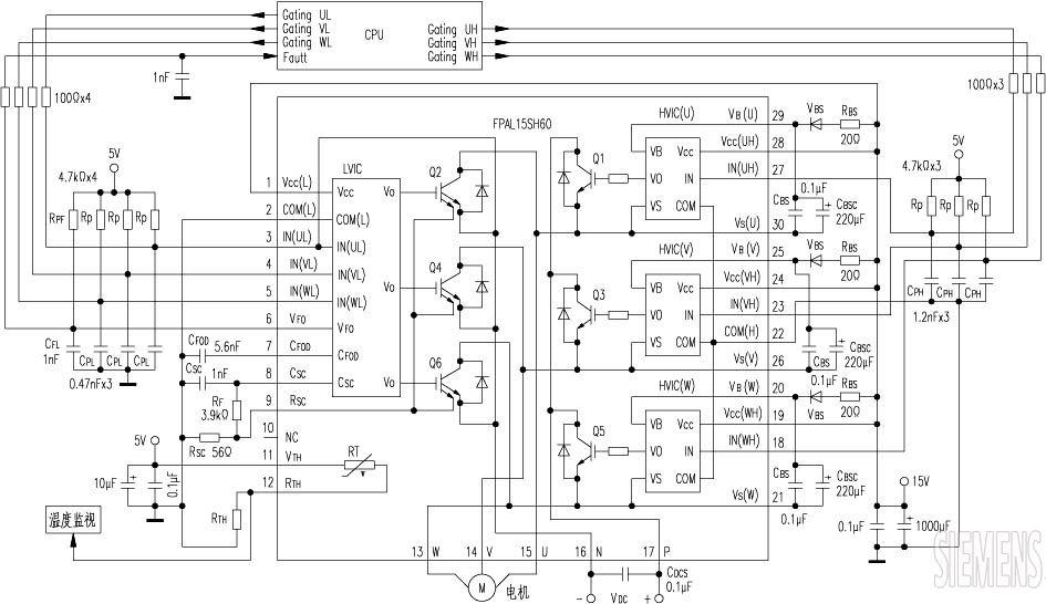 西门子公司生产的FPAL15SH60智能功能模块(SPM)设计的洗衣机AC电机三相DC-AC逆变器驱动电路如右图所示。 FPAL15SH60型SPM的逻辑输入与CMOS或LSTTL输出兼容。由于这种SPM内置高压IC(HVIC),无需使用光耦合器或传输隔离便可直接与CPU耦合。15V的单电源偏置电压分别经SPM{1}和{19}脚、{24}及{28}脚施加,为低端的单片低压IC(LVIC)和高端三片HVICS提供工作电压。低端输入信号分别经SPM{3}、{4}脚和{5}脚传送到LVIC,高端输入信号分别经S